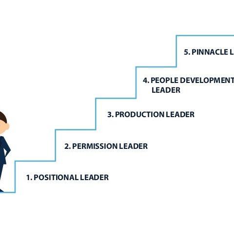 Lima Level Kepemimpinan Sejati