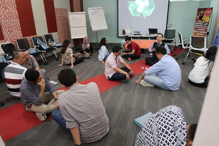 """Training & Workshop 2 Hari """"EQ at Work"""" (Kecerdasan Emosi Di Tempat Kerja) Untuk Tim Bank DBS, Jakarta 13-14 November 2017"""